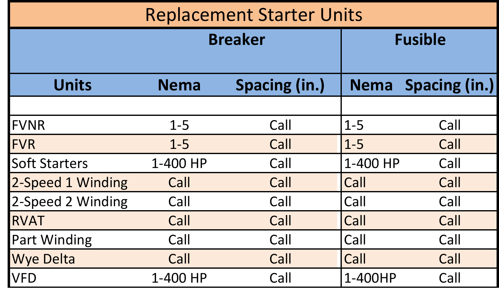 replacement-starter-table-final-copy.jpg